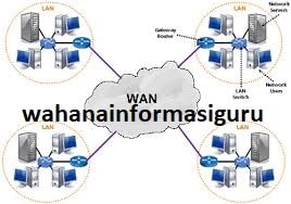 topologi jaringan WAN